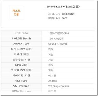 Samsung E120S s WXGA displejem?