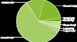 [Statistika] Podíl ICS pomalu stoupá, Gingerbread vede