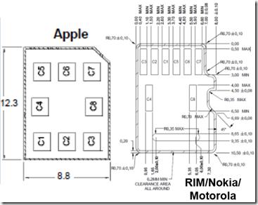 apple_rim_nokia_motorola_nano-sim_4ff_proposals