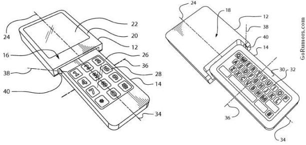 Blackberry Patent