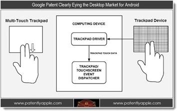 google-trackpad-patent