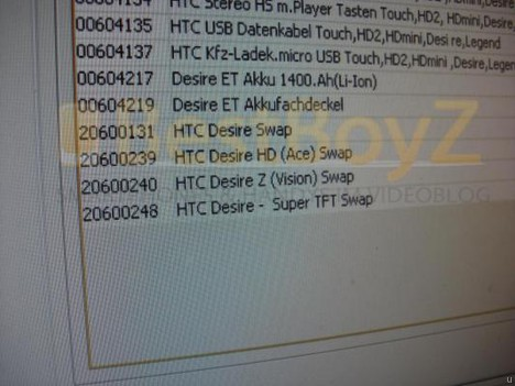 HTC Ace known as Desire HD, Vision is Desire Z