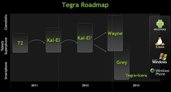 nvidia-roadmap-600x324
