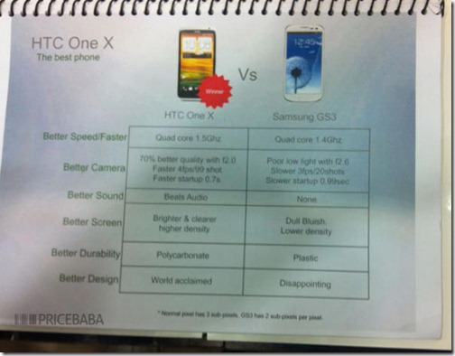one-x-vs-galaxy-s3-by-htc-5