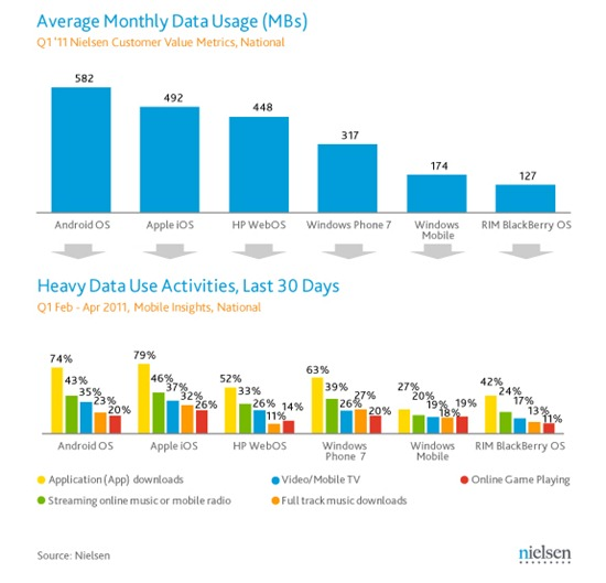 smartphone-data-usage
