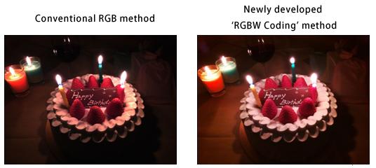 Sony senzor RGBW