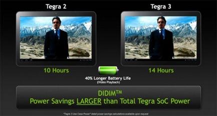 tegra-3-didim-550x295