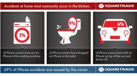 Kde se nejvíce rozbíjí iPhone?