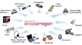 Qualcomm s čipy Snapdragon zažívají rekordní finanční rok