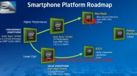 Novinka od Intelu v benchmarcích – hotová bestie?