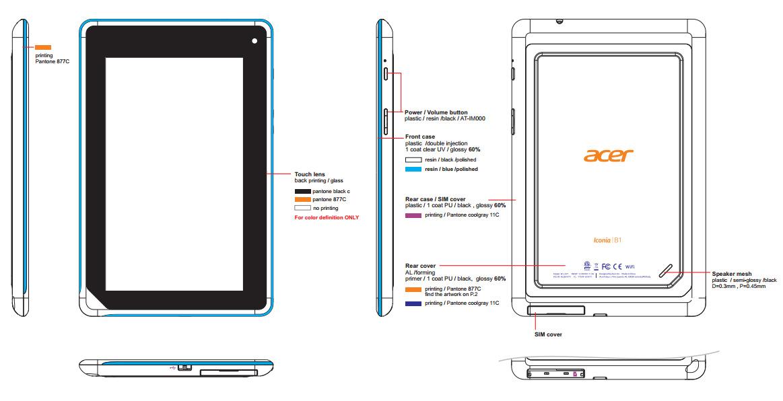 Tablet od Aceru pod 150 dolarů?