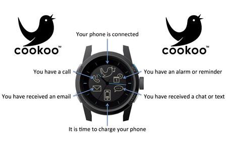 Nové hodinky COOKOO spárujete s iOS zařízením