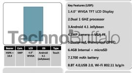 Plánované telefony Samsungu pro rok 2013