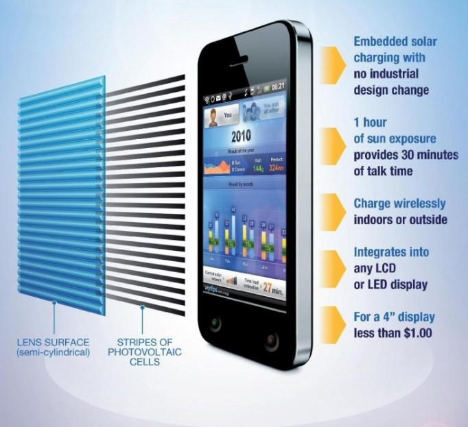 Nokia a solární nabíjení skrz displej? Možná na MWC