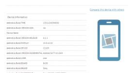 Ze Sony unikají první informace o Xperii L