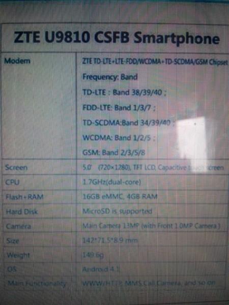 zte-u9810-4gb-ram-leaked-