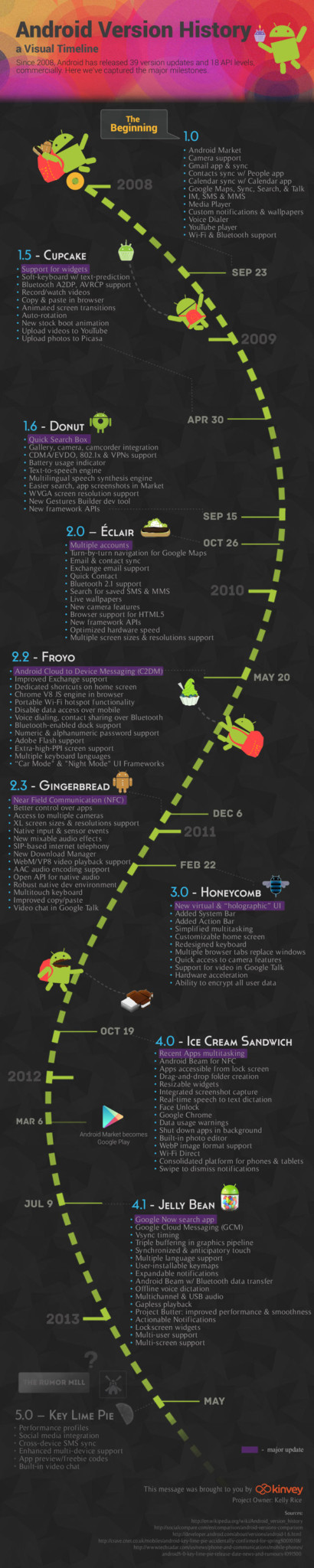 Android-history-infographic-640