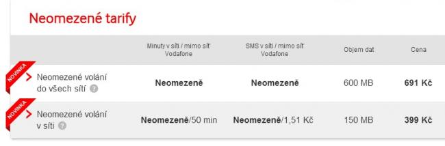 Tarify - Vodafone.cz