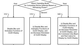 Patent Googlu redukuje spotřebu displeje v závislosti na baterii