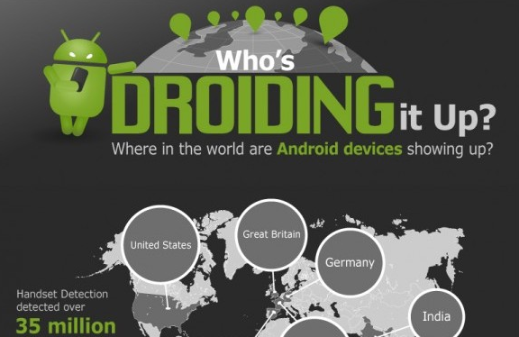 Infografika – popularita Androidu ve světě