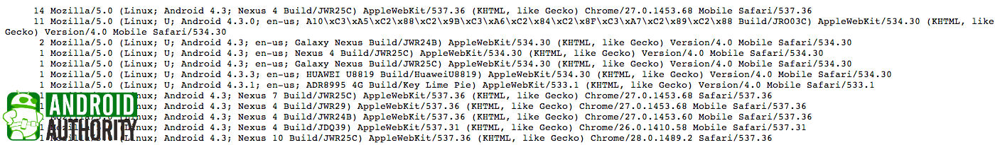 android-43-galaxy-nexus-nexus-4-nexus-7-nexus-10-server-logs-big-2