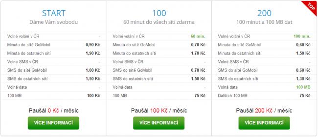 go mobil tarify ceny