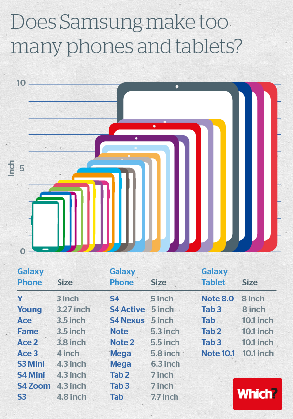 Does-Samsung-make-too-many-phones-and-tablets-final