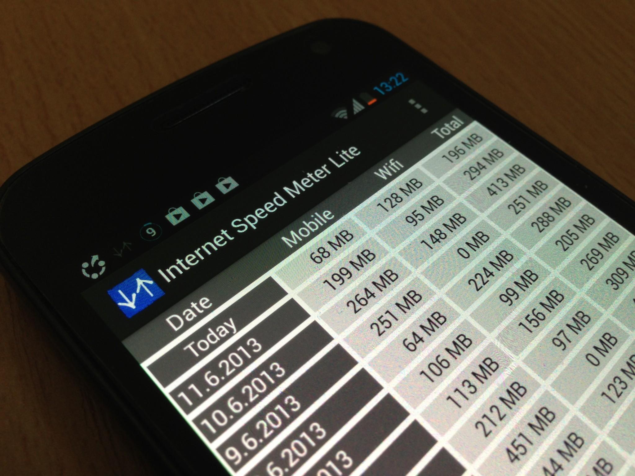 Internet Speed Meter – Praktické monitorování datových přenosů [Android]