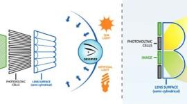 Displeje se solárním nabíjením už příští rok