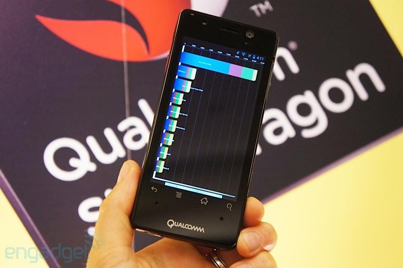 Qualcomm Snapdragon 800 disponuje extrémním výkonem