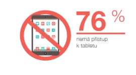 """Seznam.cz: """"Nad tabletem častěji ohrnují nos Pražáci a vysokoškoláci"""" [průzkum]"""