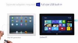 Microsoft a reklamy – Windows 8/RT je 6x lepší než iOS