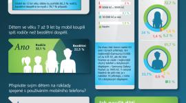 Infografika O2: Pokud chce dítě dražší mobil, mělo by jít spíše za otcem