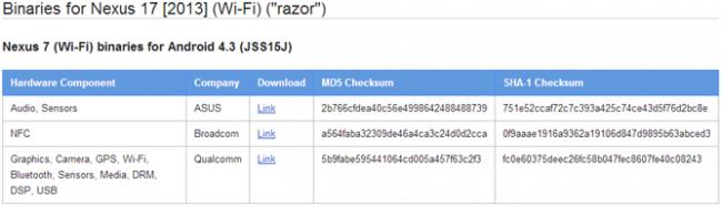 nexusae0_2013-08-09-17_53_42-Binaries-for-Nexus-Devices-Android-Google-Developers_thumb