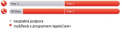 applecare-coverage-pdp-2yr-plus