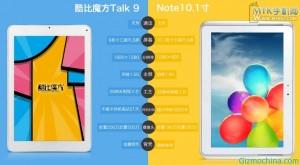 Cube Talk 9 - porovnání