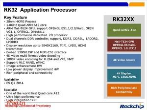 Rockchip RK32xx