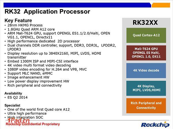 Nové čipy od Rockchipu budou podporovat 4K displeje