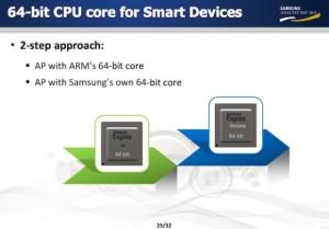 Samsung v roce 2014 . procesory