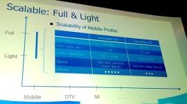 Tizen Mobile Lite: nenáročná alternativa platformy Tizen