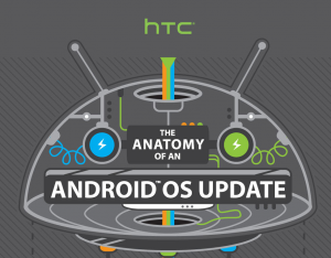 HTC-Anatomy-of-an-Android_01