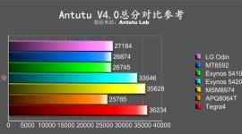Procesor LG Odin odhalen v benchmarku AnTuTu