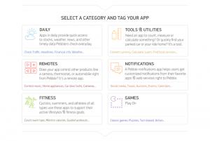 Pebble App Store - kategorie
