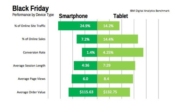 Smartphone-vs-Tablet