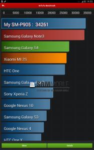 Samsung Galaxy Note 12.2 - AnTuTu 3