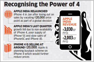 Apple v Indii