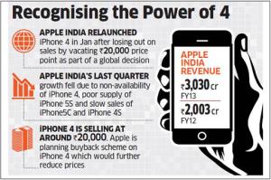 Apple v Indii
