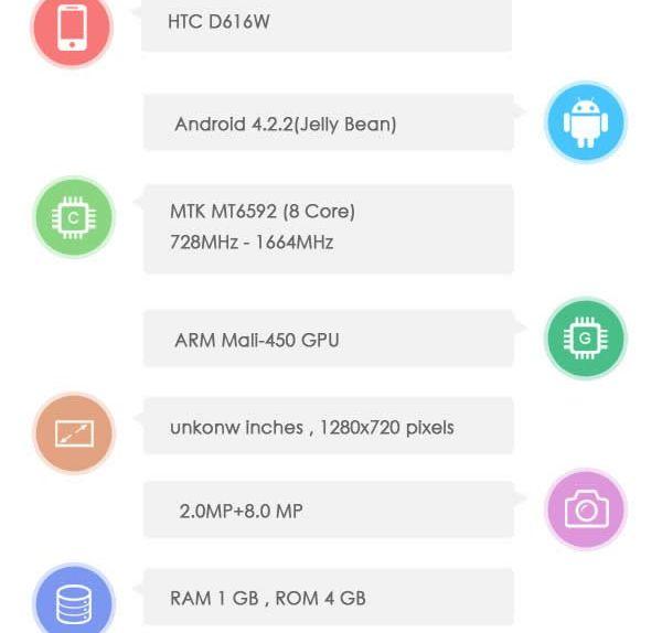 HTC-D616W