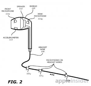 Apple EarPods - patent