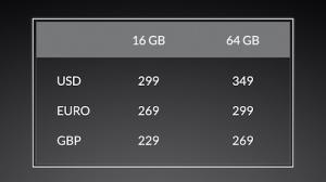 OnePlus One - cena